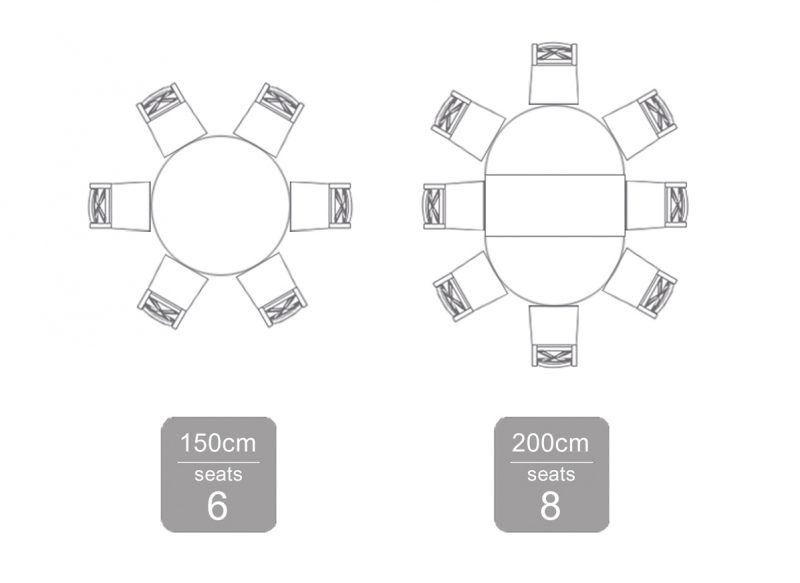 Chateau Extension Table 150-200 Seating Plan